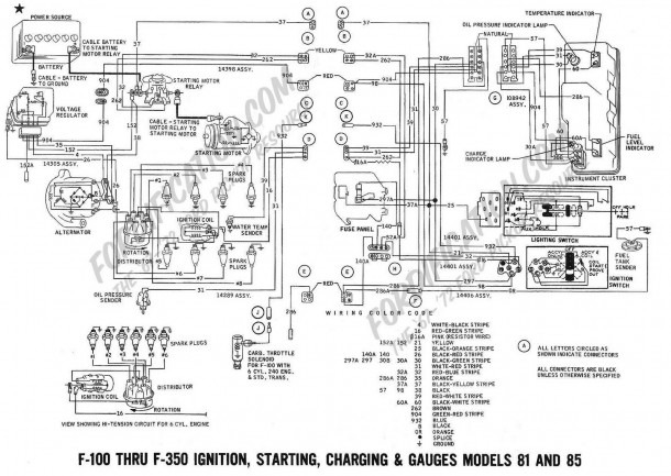 Ford 460 Spark Plug Wire Diagram