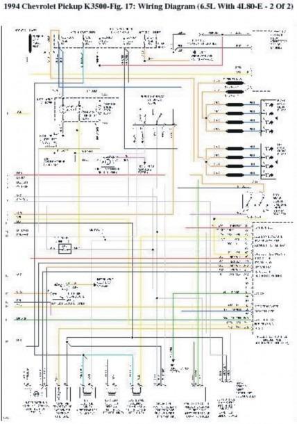 1994 Chevy Silverado Fuse Diagram
