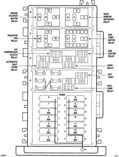Diagram Fuse Box Diagram For 2008 Jeep Grand Cherokee Full Version Hd Quality Grand Cherokee Diagramseare Gisbertovalori It