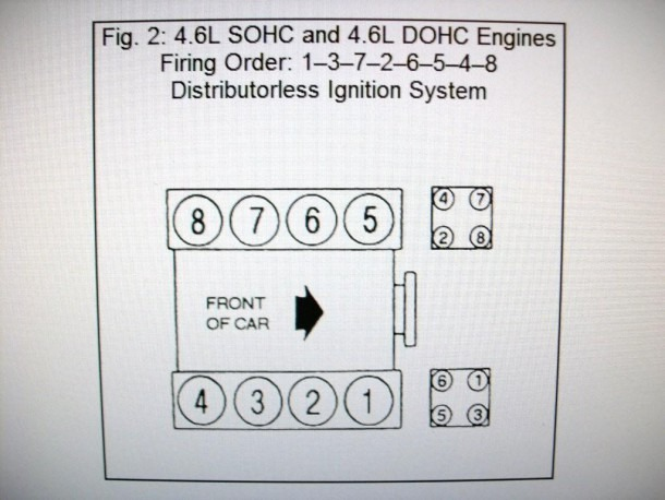Which Firing Order For 98 Gt