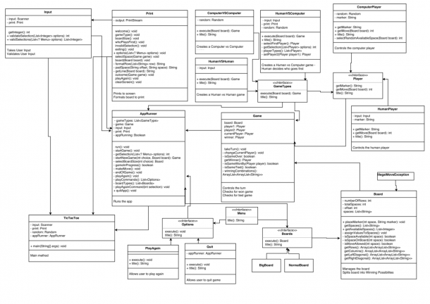 Java Tic Tac Toe — Uml Diagram – Dan Pelensky – Medium