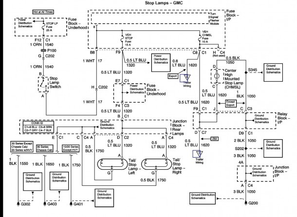 2005 Gmc 3500 Wiring Diagram - Wiring Diagram Direct range-pipe -  range-pipe.siciliabeb.it | 2005 Gmc Sierra Trailer Wiring Diagram |  | range-pipe.siciliabeb.it
