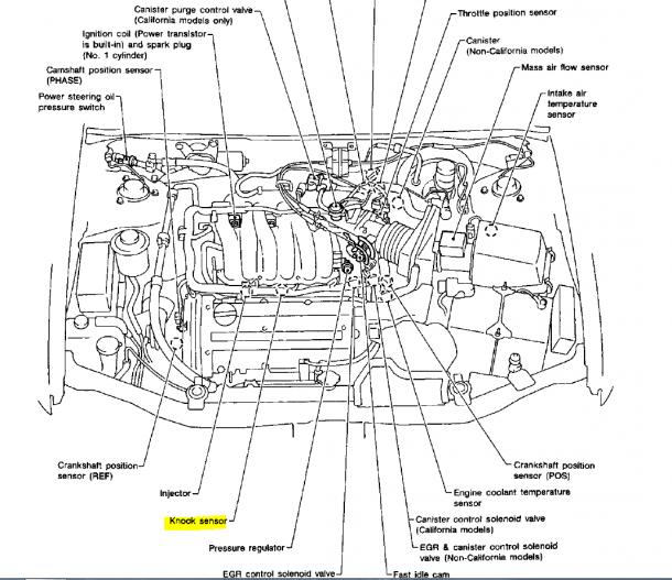 2010 Nissan Maxima Engine Diagram
