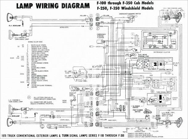 2001 Ford E250 Fuse Box Diagram