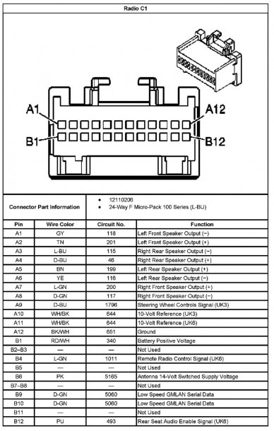 Chevy Impala Radio Wiring Diagram