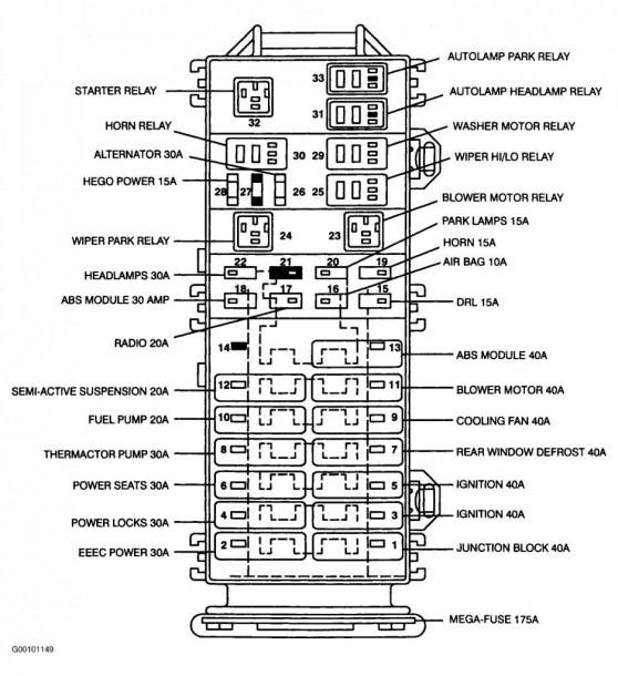 2002 Mercury Mountaineer Fuse Box