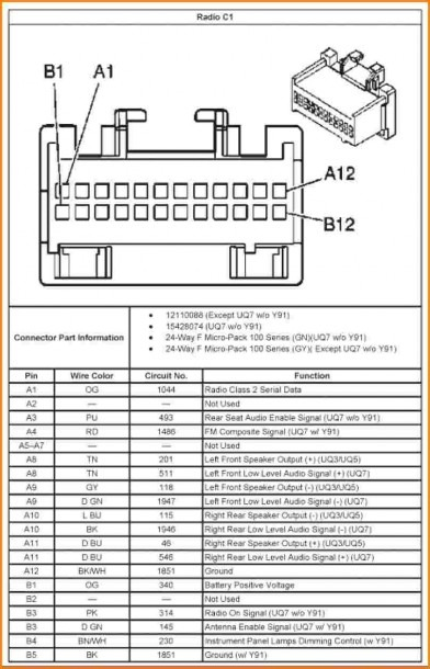 2004 Chevy Cavalier Radio Wiring Diagram Wiring Diagram Verison Verison Lastanzadeltempo It