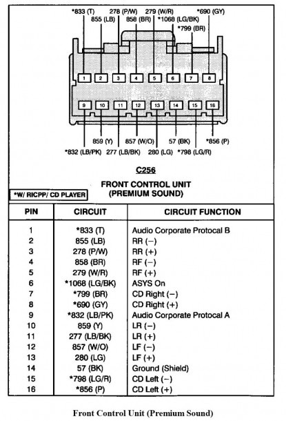 97 Ford Ranger Wiring Diagram For Radio  U2013 Best Diagram Collection