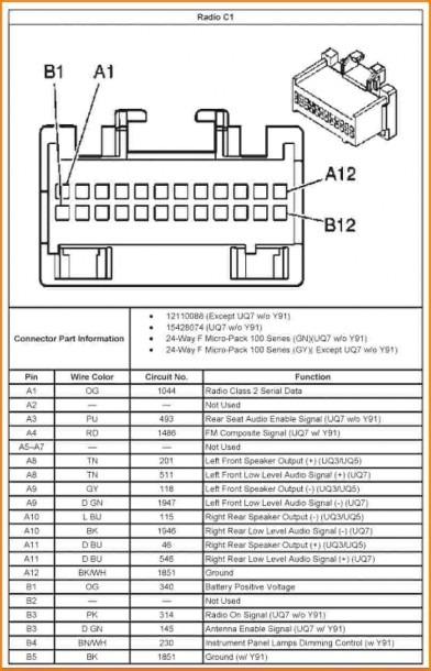 dual cd player wiring diagram 2007 gmc envoy radio wiring wiring diagram e11  2007 gmc envoy radio wiring wiring