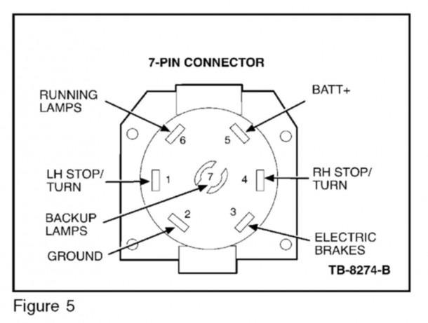 Ford 7 Way Plug Wiring