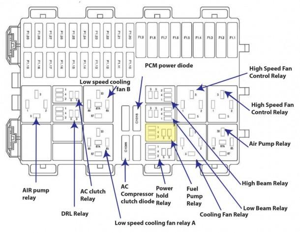 2006 Ford Focus Fuse Diagrams — Ricks Free Auto Repair Advice