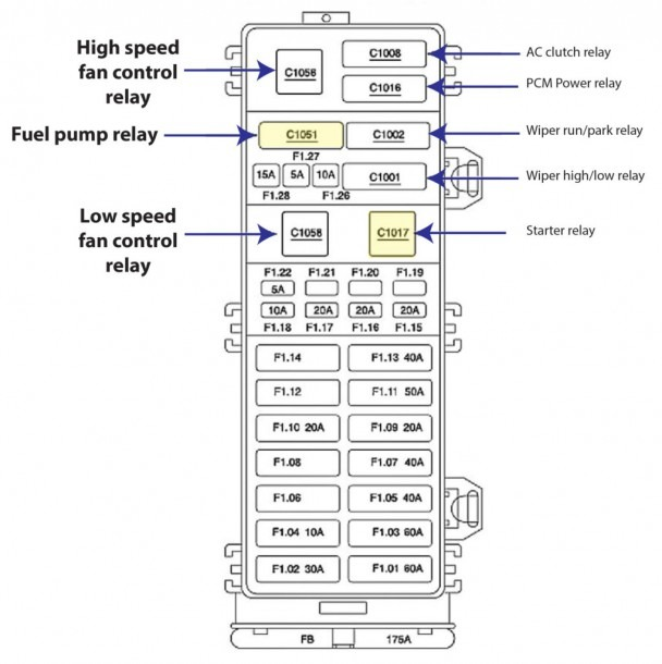 Fuse Box Diagram For 2002 Ford Taurus
