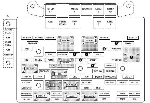 1993 Chevy Fuse Box Diagram