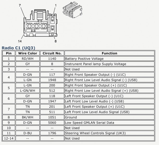 2003 Chevy Silverado Wiring Diagram For Radio from www.mikrora.com