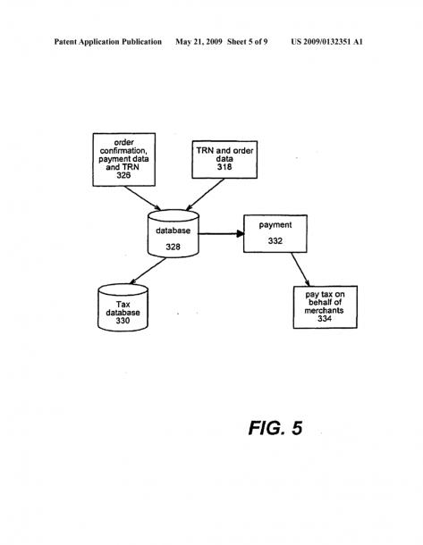 Transaction Processing System