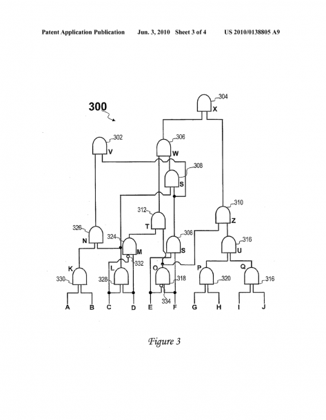 Method And System For Building Binary Decision Diagrams