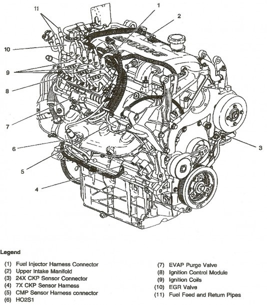 2004 Pontiac Grand Prix Gtp Engine Diagram