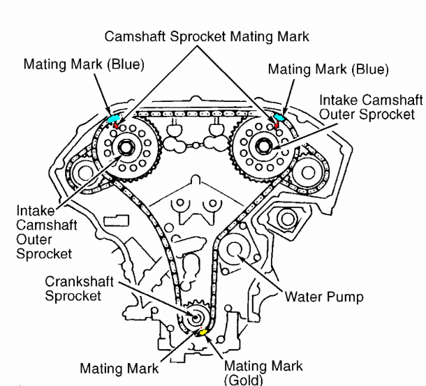 Timing Chain Diagram