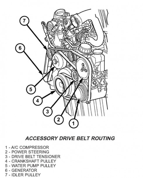 Serpentine Belt Diagram For 2007 Dodge Ram Diesel