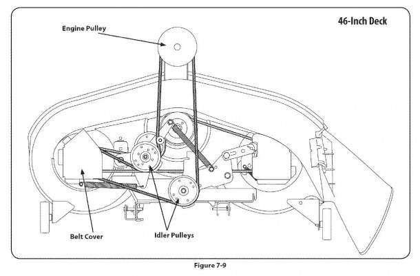 Mtd Belt Diagram