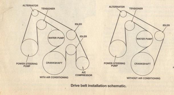 Belt Diagram V Y Commodore