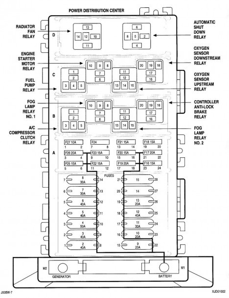 Grand Cherokee Fuse Diagram