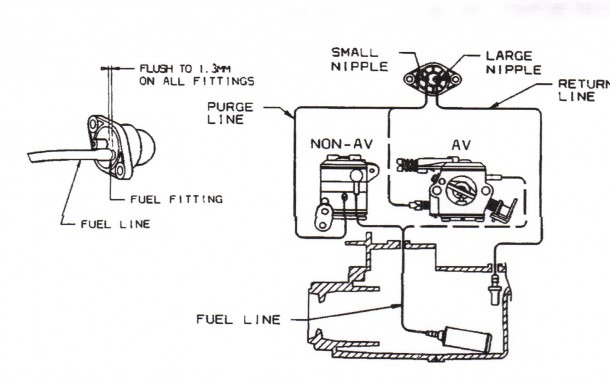 Need Diagram For Fuel Lines For Craftsman Chainsaw Model  358350370