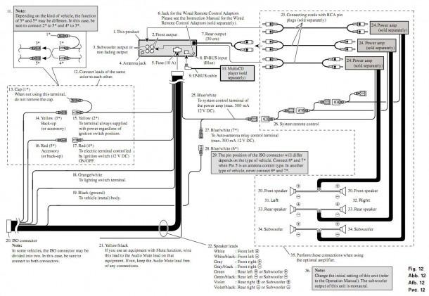 DIAGRAM] Pioneer Deh P2000 Wiring Diagram Colors FULL Version HD Quality  Diagram Colors - DONATETEXTBOOK.LOCANDADIMARIO.IT locandadimario.it