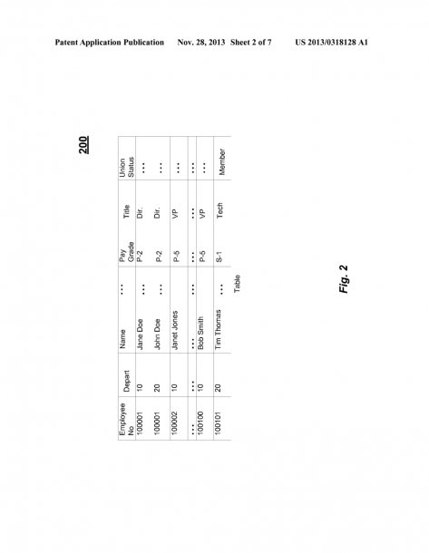 Systems And Methods For Generating A Common Data Model For