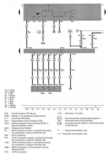 2003 Gti Fuel Pump Wiring Harness