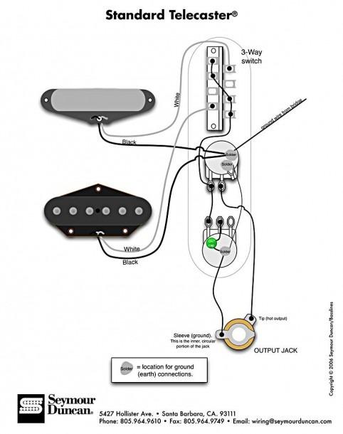 Basic Wiring Telecaster