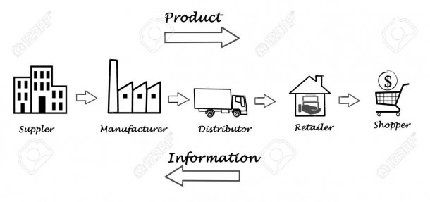 Supply Chain Diagram Stock Photo, Picture And Royalty Free Image