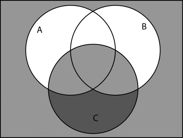 A Union B Intersection C Venn Diagram