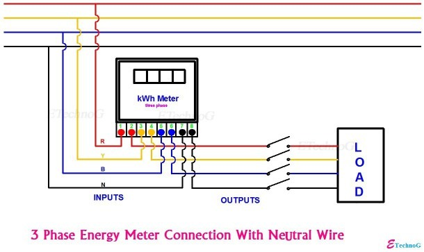 Do Easily 3 Phase Energy Meter Connection