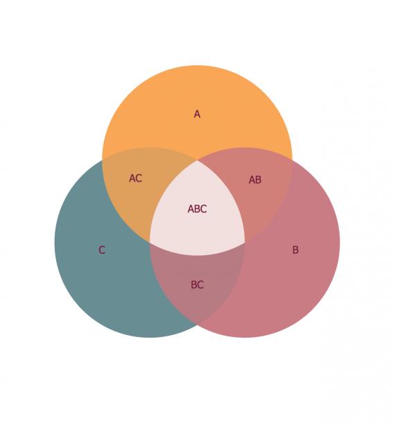 3 Circle Venn Diagram Printable