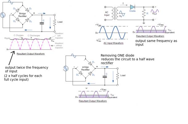 Diode Bridge Rectifier Wiring Diagram For