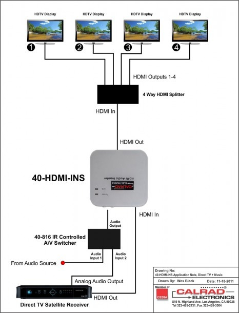Direct Tv To Hdmi Wiring Diagram