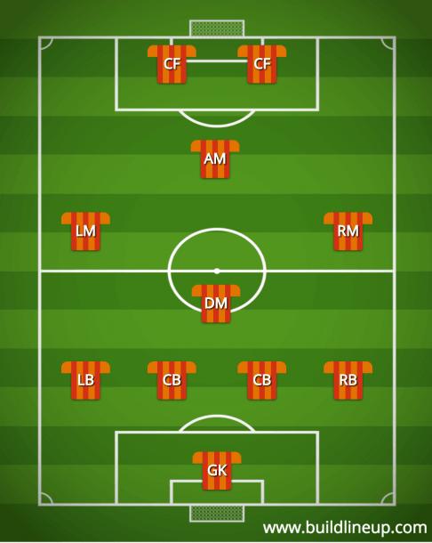Football Formation Creator