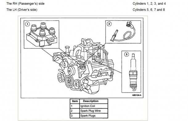 4 6 Spark Plug Wire Diagram