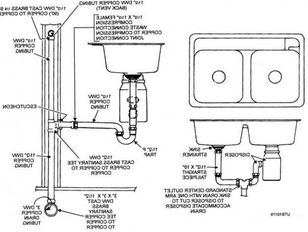 22 Best On Kitchen Sink Plumbing Rough In Diagram Remodeling