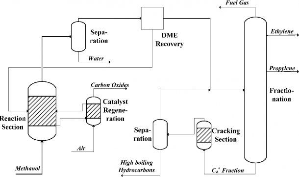 Figure 2 From A Techno