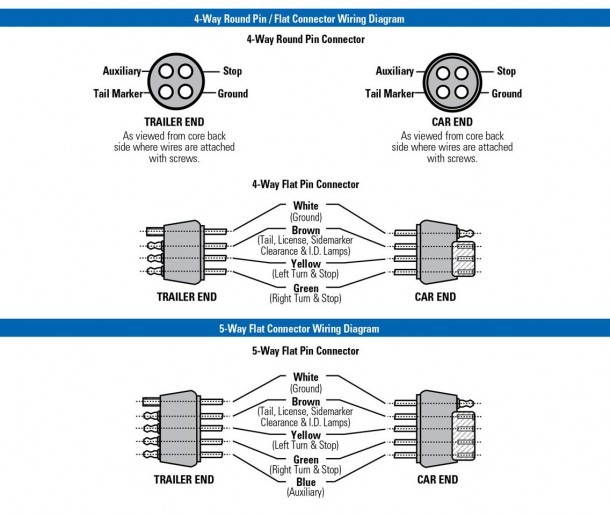 4 Prong Trailer Plug Wiring Diagram
