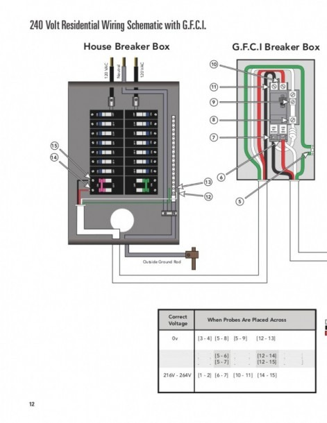 4 wire 220 volt diagram wiring diagram 220 gfci wiring diagram wiring diagram