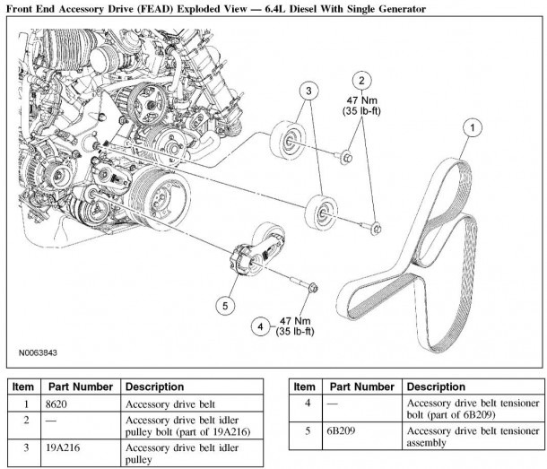 Serpentine Belt Tensioner (and Associated Parts)