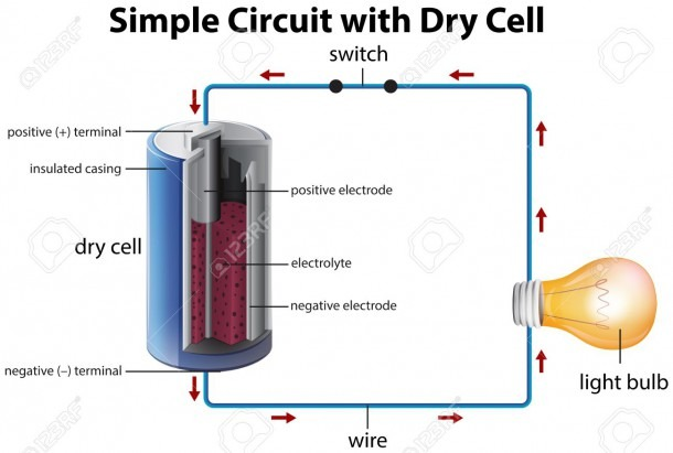 Diagram Showing Simple Circuit With Dry Cell Illustration Royalty