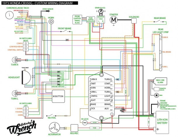 Honda Nx 650 Wiring Diagram