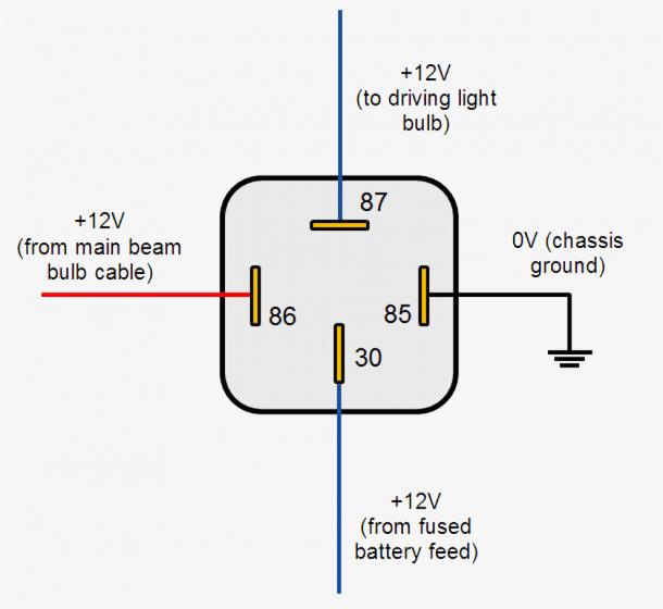 5 Prong Relay Wiring Diagram