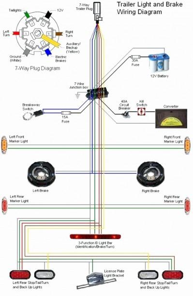 5 Wire Flat Trailer Wiring Diagram