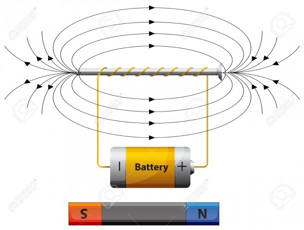 Diagram Showing Magnetic Field With Battery Illustration Royalty