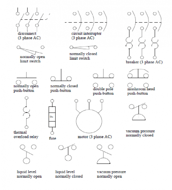 Electrical Wiring Diagram Switches Symbols